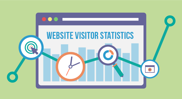 how-to-understand-website-visitor-engagement